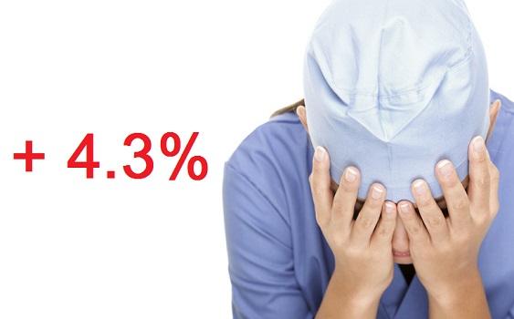 повышение зп врачам с 1 октября 2019